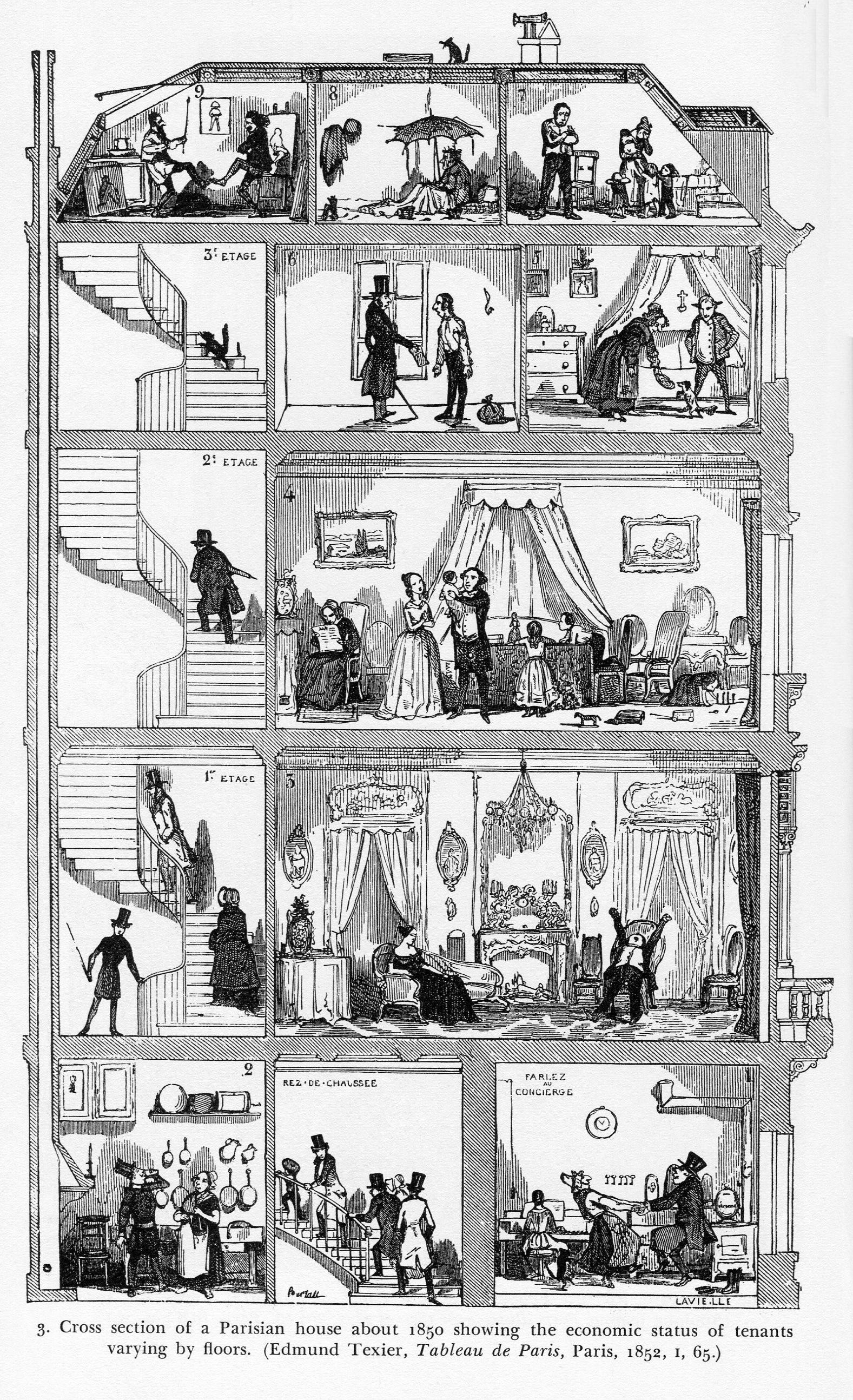 Парижский дом до османизации
