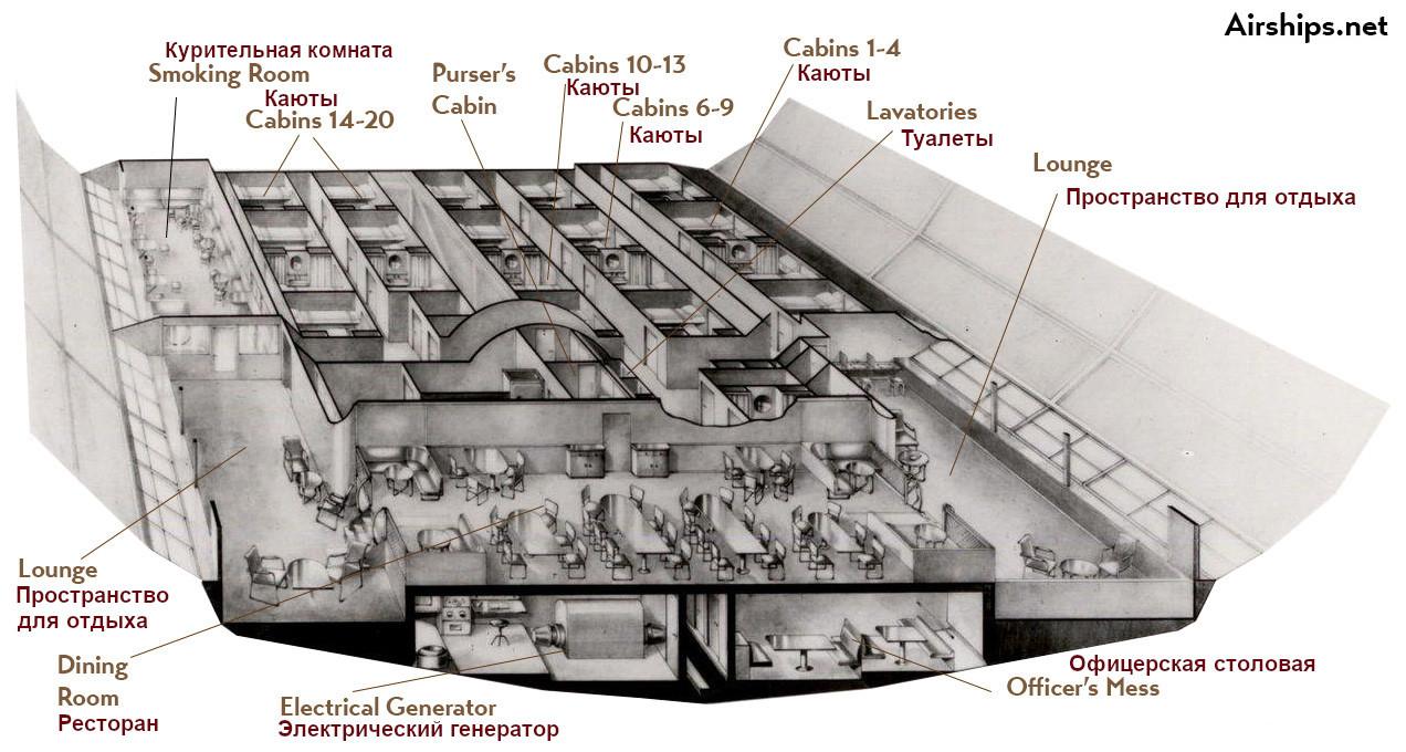 Пассажирские палубы цеппелина «Гинденбург»