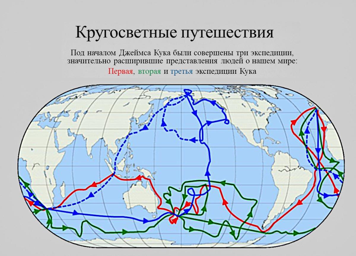 Три кругосветных путешествия Джеймса Кука  в 1768 –1771, 1772 – 1775  и в 1776 – 1779 годах.