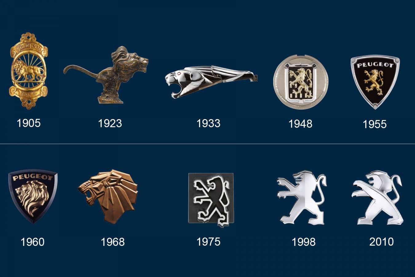 Эволюция эмблемы «Пежо»